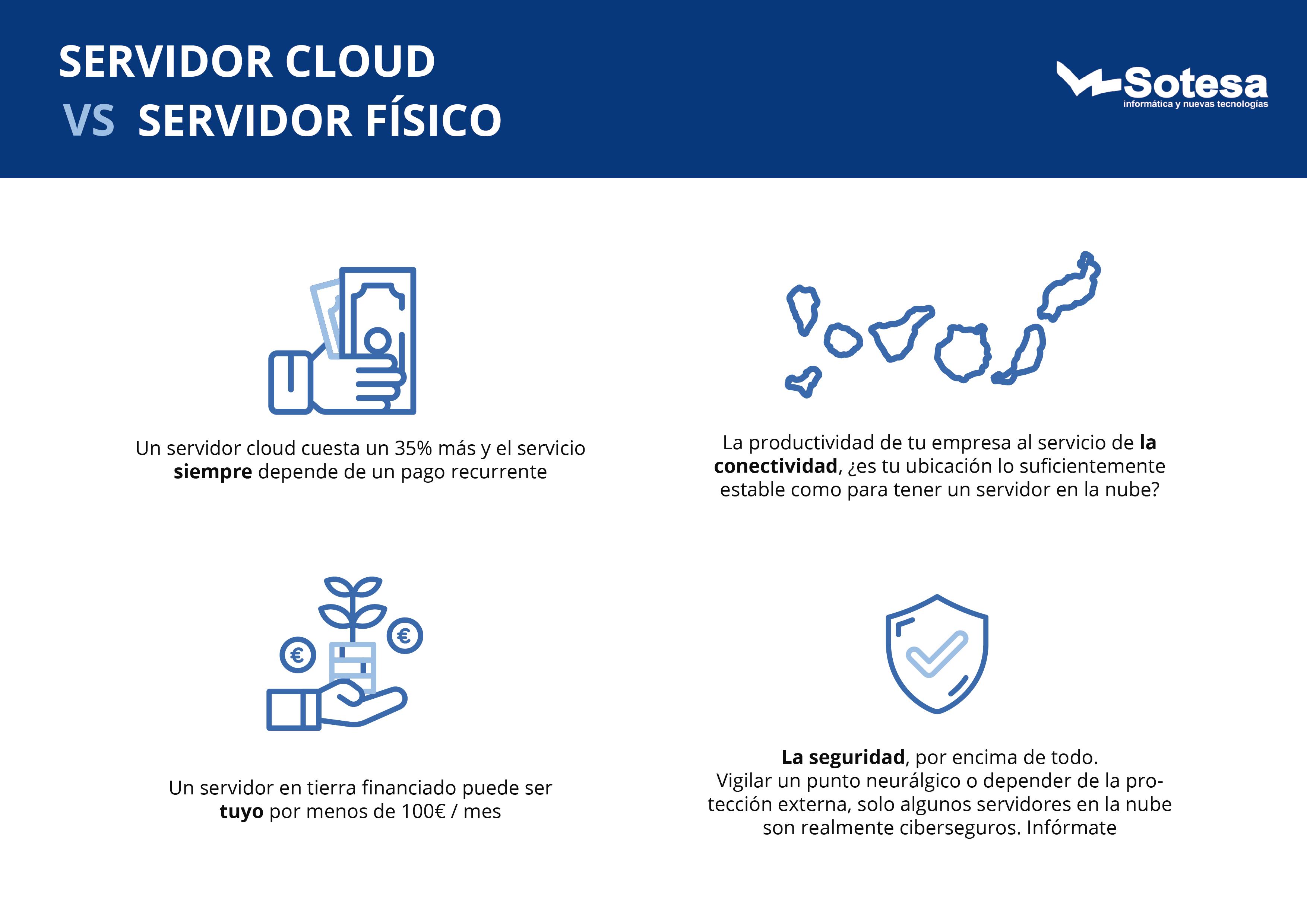 servidor físico servidor cloud